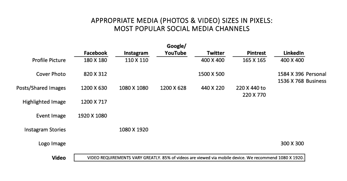 social_media_pixel_sizes